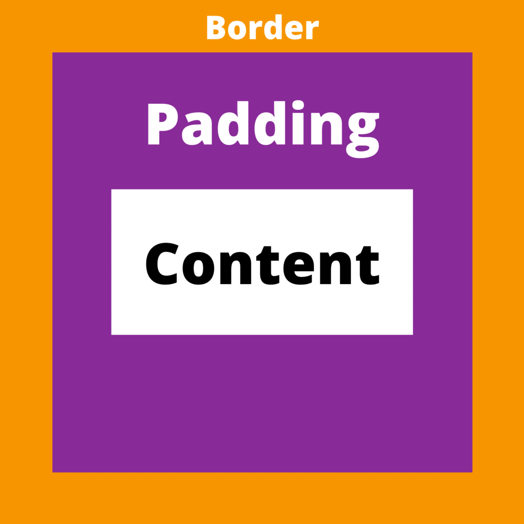 What is padding